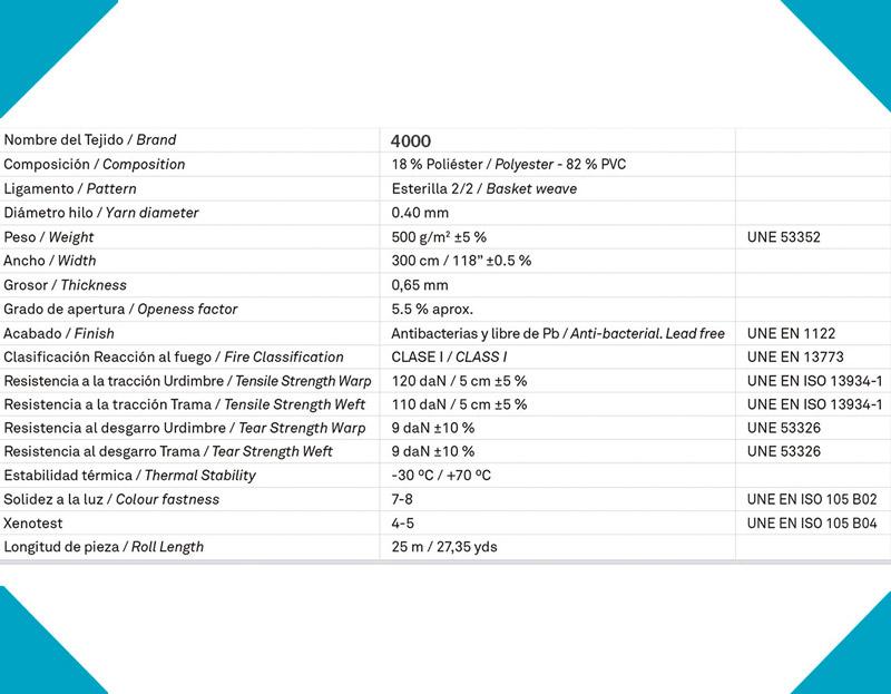 Características técnicas Vertical Screen 5000 ignífugo