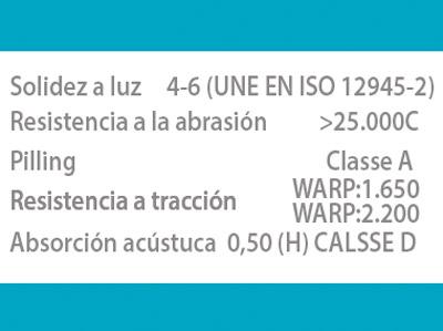 Características técnicas cortina opaca BASTET