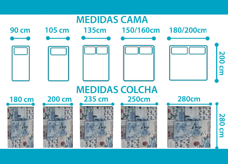 Medidas colcha digital