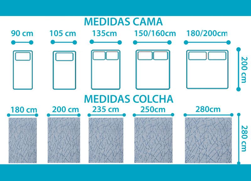 Medidas colcha foulard Burgos