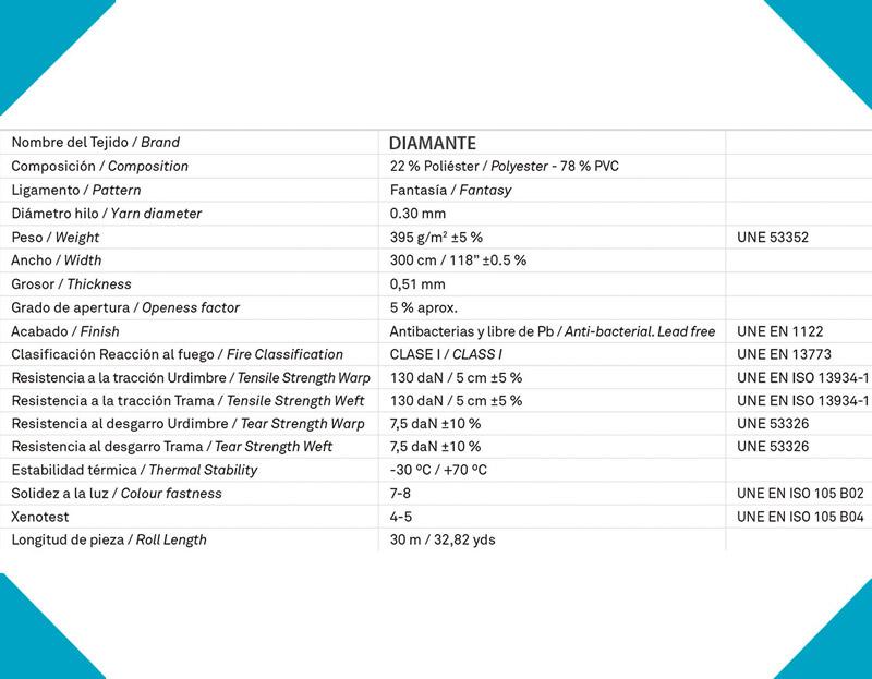 Características técnicas estor enrollable Screen Diamante