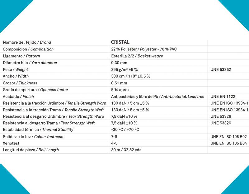 Datos técnicos panel japonés screen CRISTAL