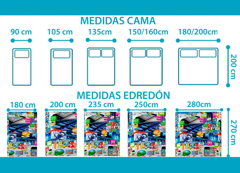 Medidas Edredón 150g