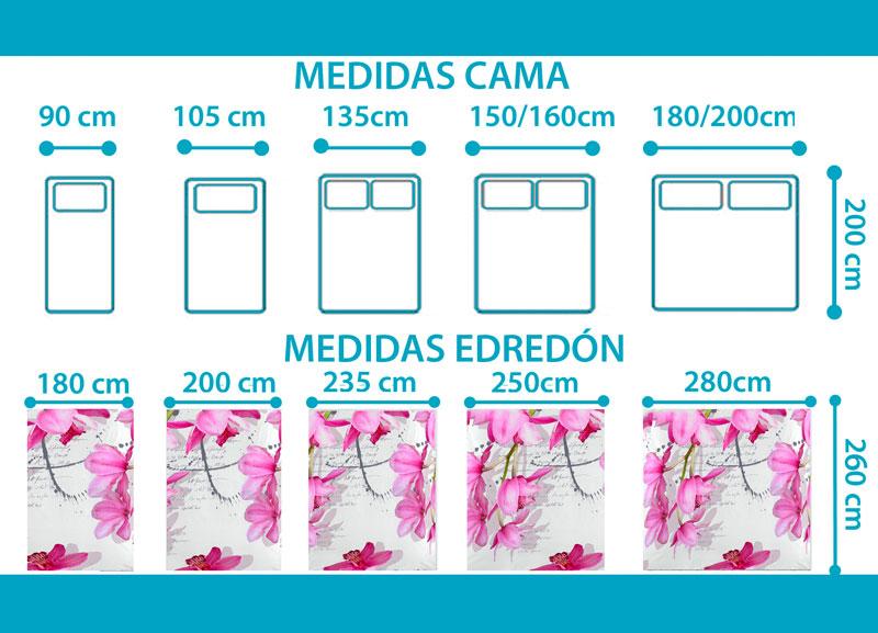 Medidas Edredón 230g
