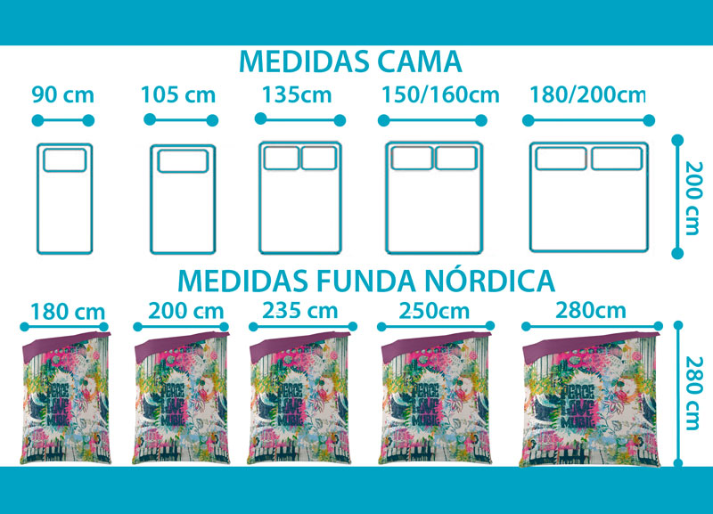 Medidas funda nórdica digital
