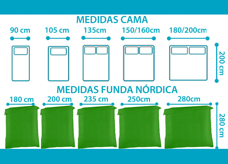 Medidas funda nórdica lisa 50-50