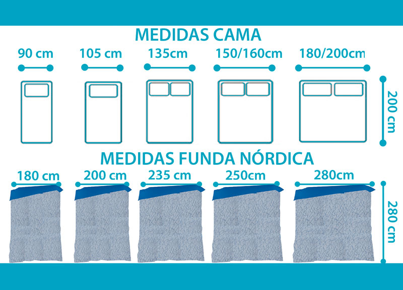Medidas funda nórdica tejida Burgos