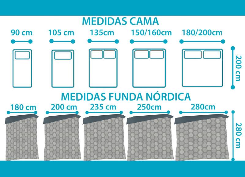 Medidas funda nórdica tejida Gijón